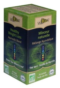 Vitamins used for weight loss image 3